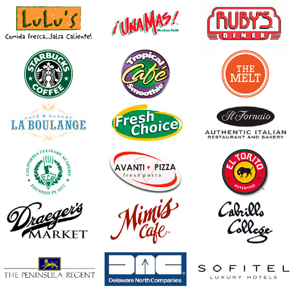 Restaurant Logos And Their Names Image